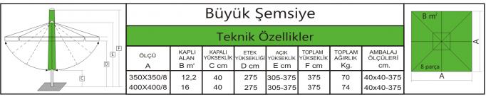 semsiye-ozellik1